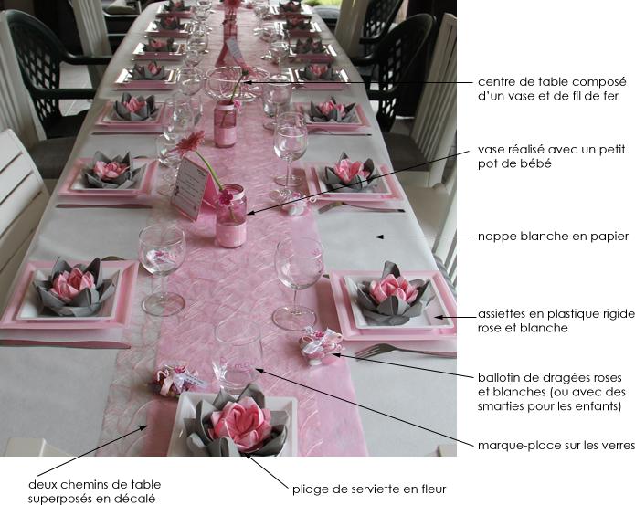 Déco Table Rose Et Blanc